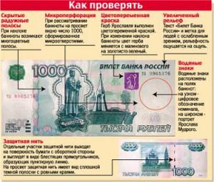 Как отличить фальшивые деньги (рубли)