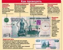 На Южном Урале участился сбыт фальшивок номиналом 1000 и 5000 рублей