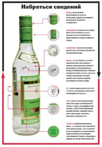 Фальсификация алкогольной продукции